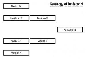 FundadorN_EN_Gen