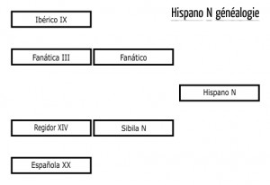 HispanoN__FR_Gen