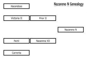 nazarenon_en